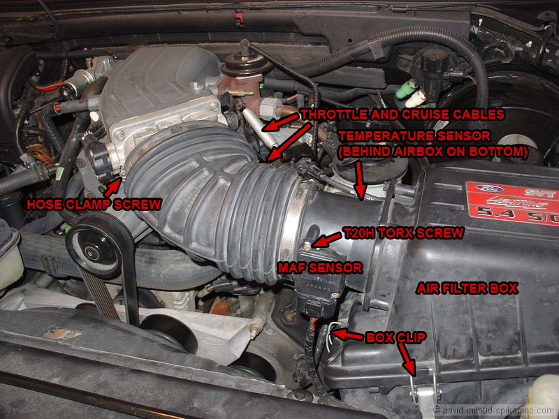 how to clean your throttle body and mass air flow sensor